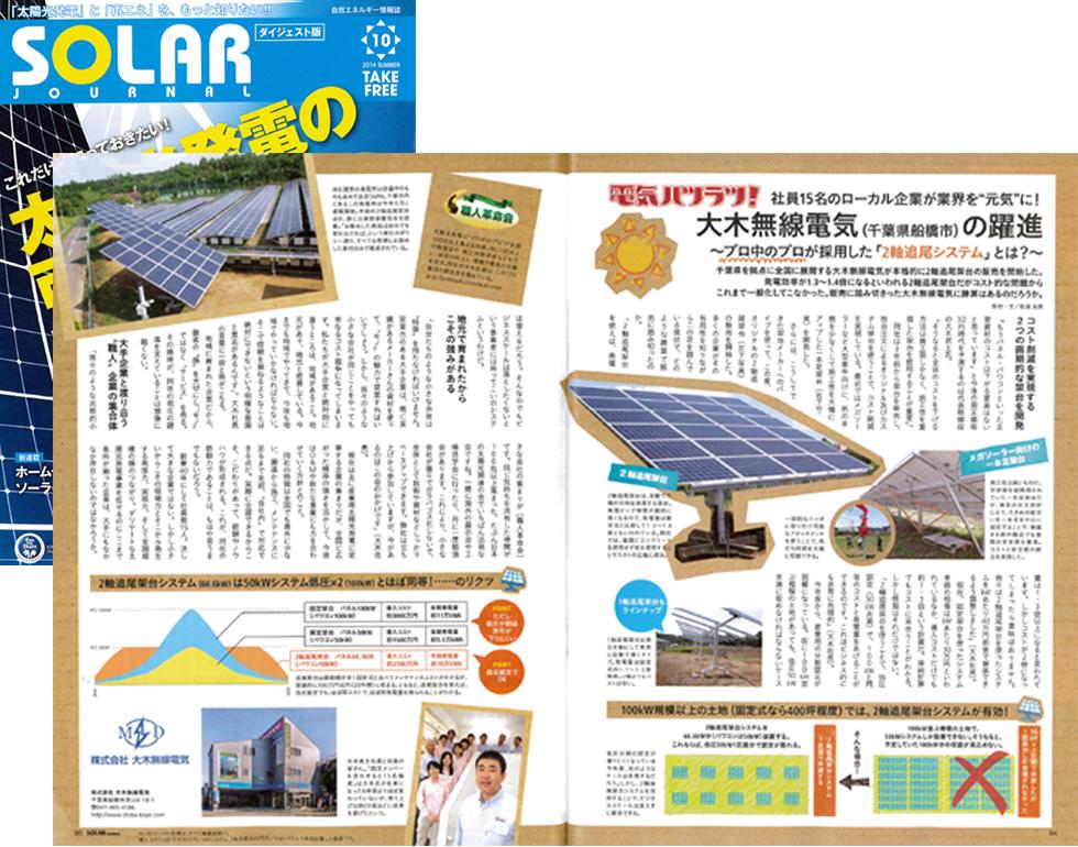 SOLAR|OMD International Group
