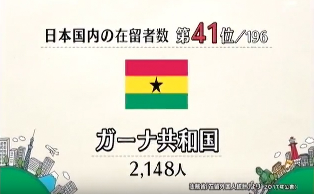ホワッツ!?となりの外国人 テレビ朝日|OMD International Group
